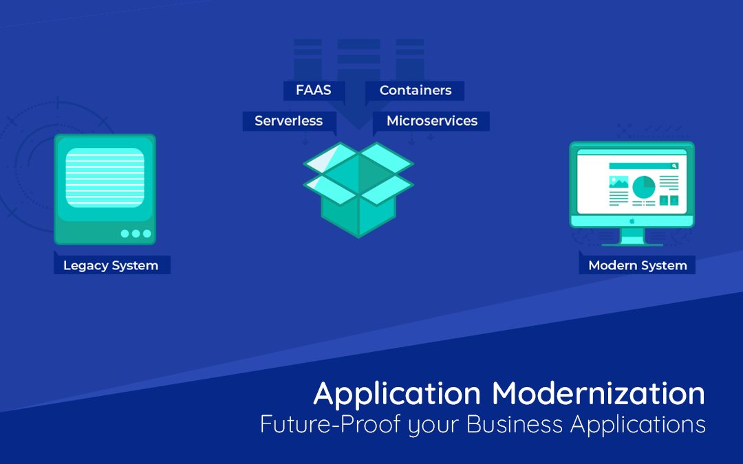Application Modernization: Future-Proof Your Business Applications
